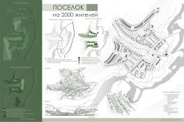 Проект поселка на 2000 жителей