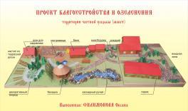 Ландшафтный проект территории частной усадьбы.
